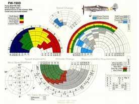ヨーロッパ上空の戦い / エアフォースの画像