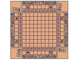 八王子四人将棋の画像
