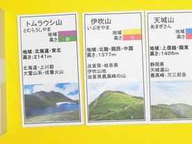 日本60名山カードゲーム(Japan 60 Famous Mountain Card Game)