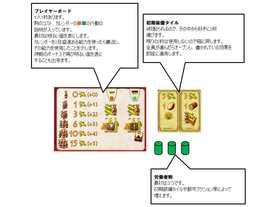 ツォルキン:マヤ神聖歴(Tzolk'in: The Mayan Calendar)