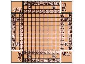 八王子四人将棋(Hachioji Yonin Shogi)