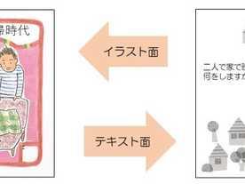 シャベロク 家族編(Shaberoku Kazokuhen)
