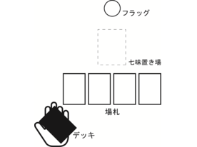 七味ならべ(Shichimi Narabe)