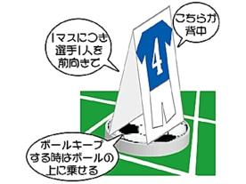 現実(リアル)に迫れ!マス目サッカー・タクティクス(Square Soccer Tactics Verymuch)