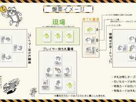 現場は安全っていったじゃないですか!~仕事猫&電話猫カードゲーム~(Genba ha Anzentte Ittajanaidesuka)