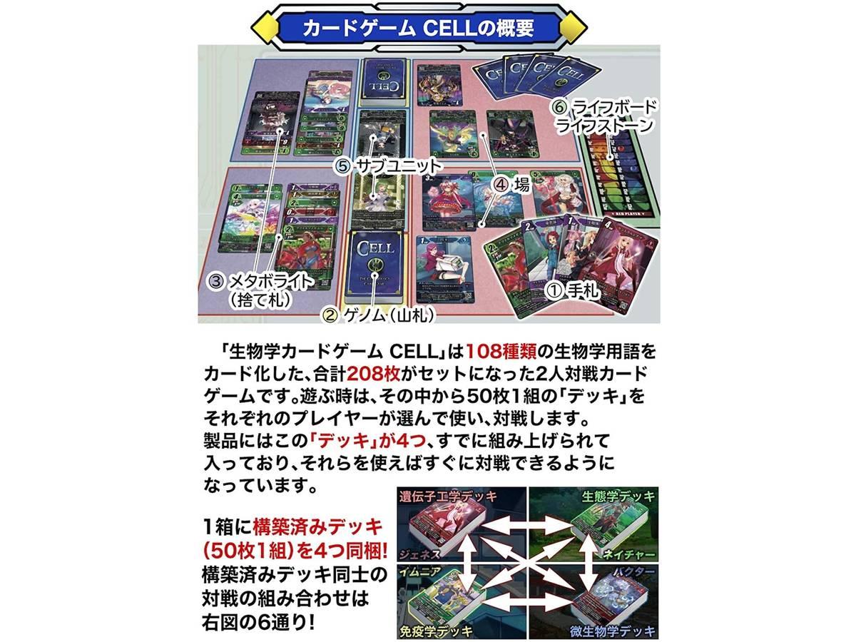 生物学カードゲーム CELL -アウトブレイク-(The Cell Biology Card Game -Outbreak-)の画像 #68086 ManabellGamesさん