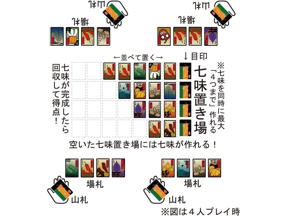 七味ならべ(Shichimi Narabe)の画像 #48088 SoMayさん