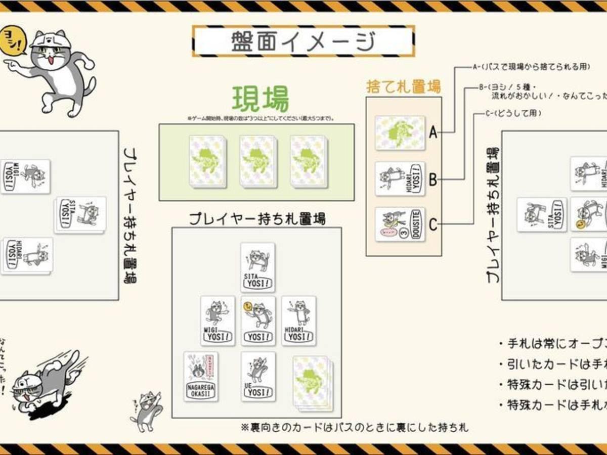 現場は安全っていったじゃないですか!~仕事猫&電話猫カードゲーム~(Genba ha Anzentte Ittajanaidesuka)の画像 #63051 クロスセントラルさん