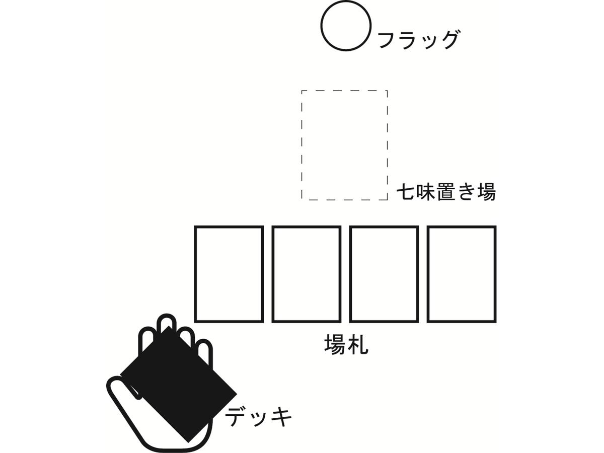 七味ならべ(Shichimi Narabe)の画像 #48086 SoMayさん