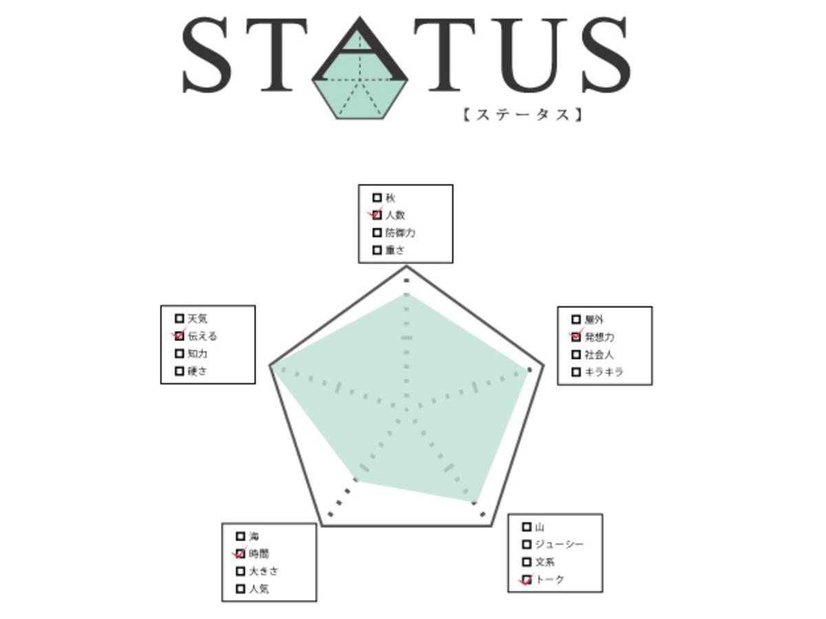 ステータス(Status)の画像 #44855 匠@くだらないもの工房さん