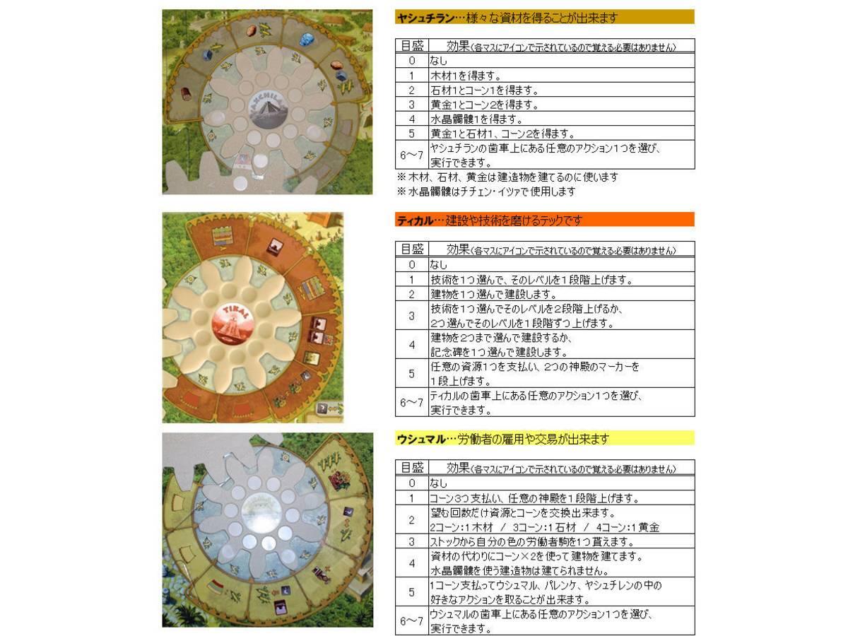 ツォルキン:マヤ神聖歴(Tzolk'in: The Mayan Calendar)の画像 #53764 ルシュエスさん