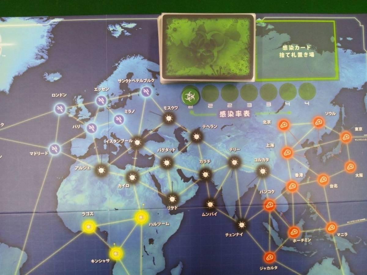パンデミック:新たなる試練(Pandemic: A New Challenge)の画像 #42814 Itsukiさん