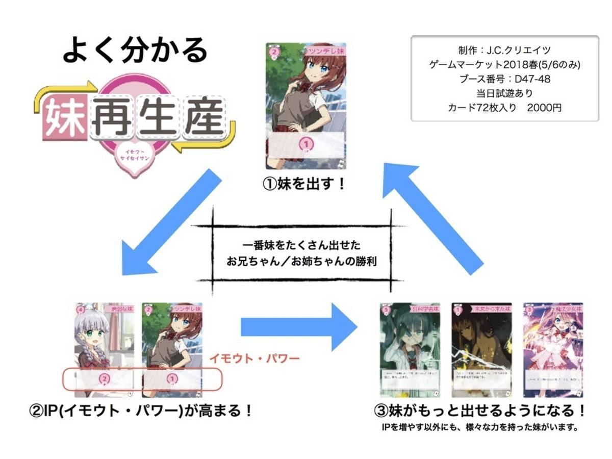 妹再生産(Imouto Saiseisan)の画像 #54590 Feiron33さん