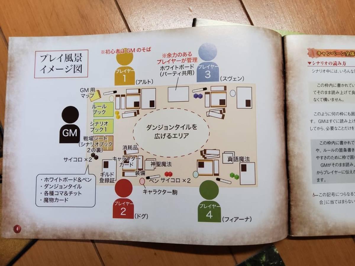 ソード・ワールド2.5 RPGスタートセット 星をつかむ迷宮(Sword World 2.5 RPG Start set Hoshiwo tsukamu meikyu)の画像 #59595 八神月さん