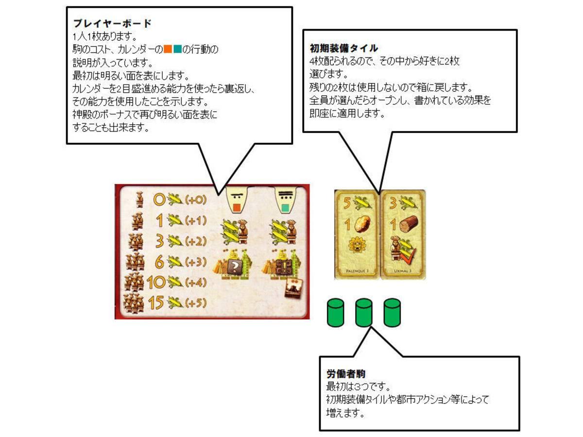 ツォルキン:マヤ神聖歴(Tzolk'in: The Mayan Calendar)の画像 #53760 ルシュエスさん