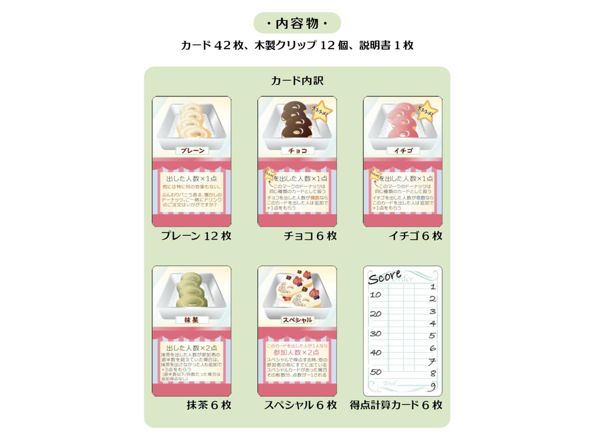 バッティンドーナッツ(Vat in Doughnut)の画像 #51664 久遠@久遠堂さん