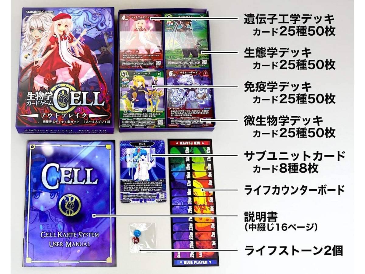 生物学カードゲーム CELL -アウトブレイク-(The Cell Biology Card Game -Outbreak-)の画像 #68085 ManabellGamesさん