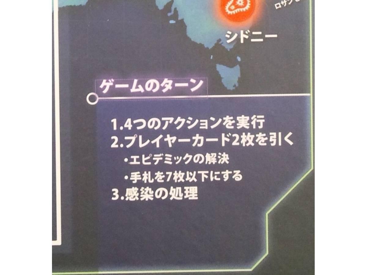 パンデミック:新たなる試練(Pandemic: A New Challenge)の画像 #42824 Itsukiさん