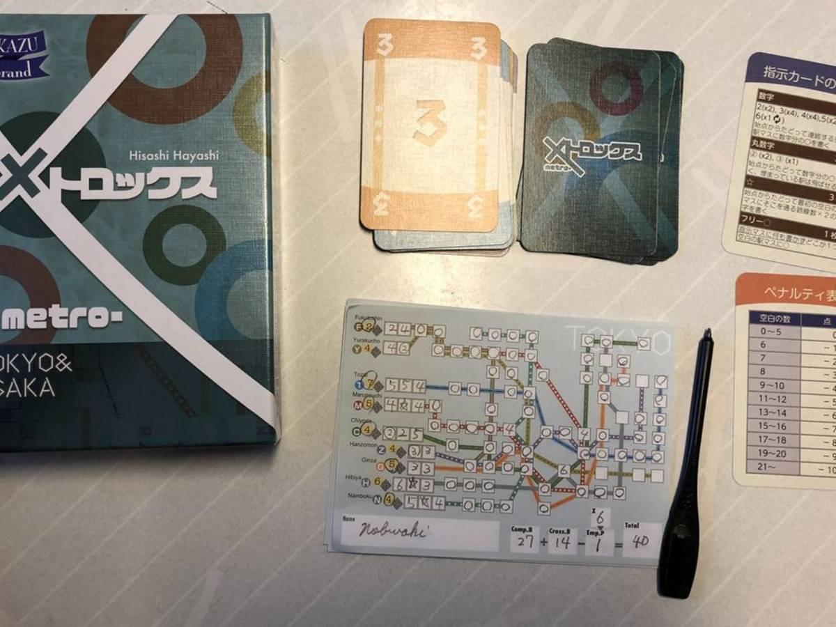 メトロックス(MetroX)の画像 #46172 Nobuaki Katouさん