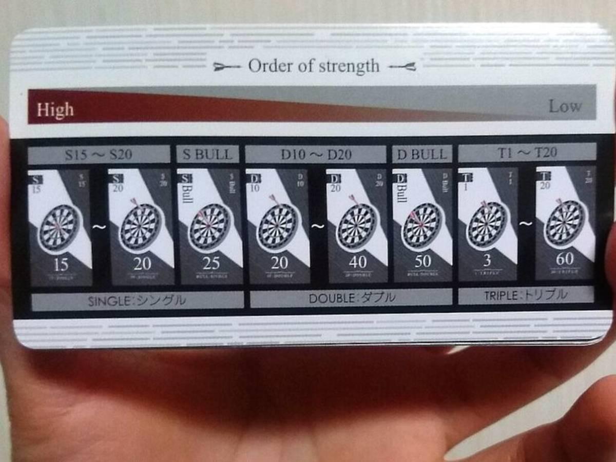 Nice Darts -CardGame of Darts-(Nice Darts -CardGame of Darts-)の画像 #58314 まりさん