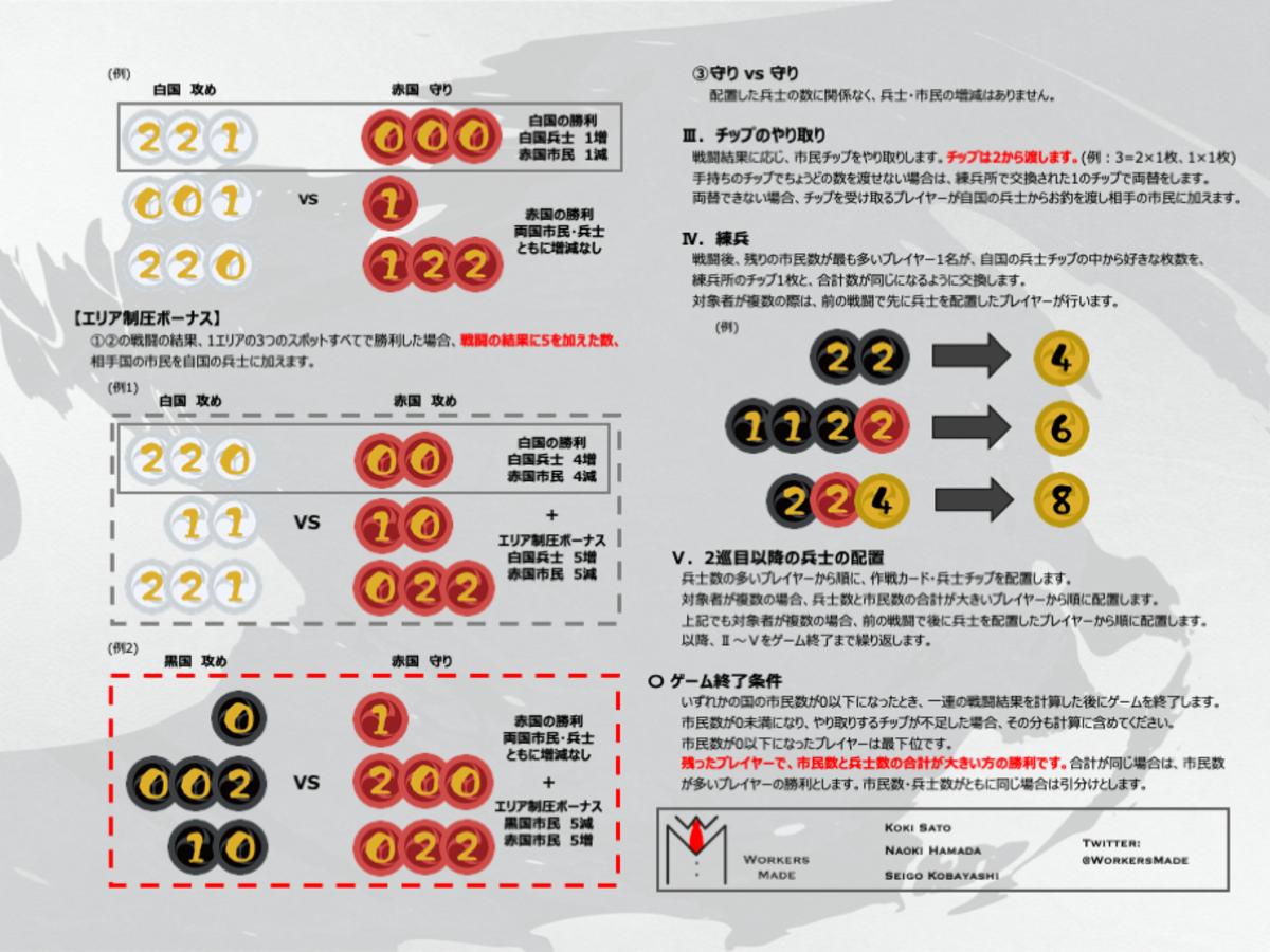 八咫鏡(YATAKAGAMI)の画像 #66808 Workers Made@ゲムマありがとうございました!さん