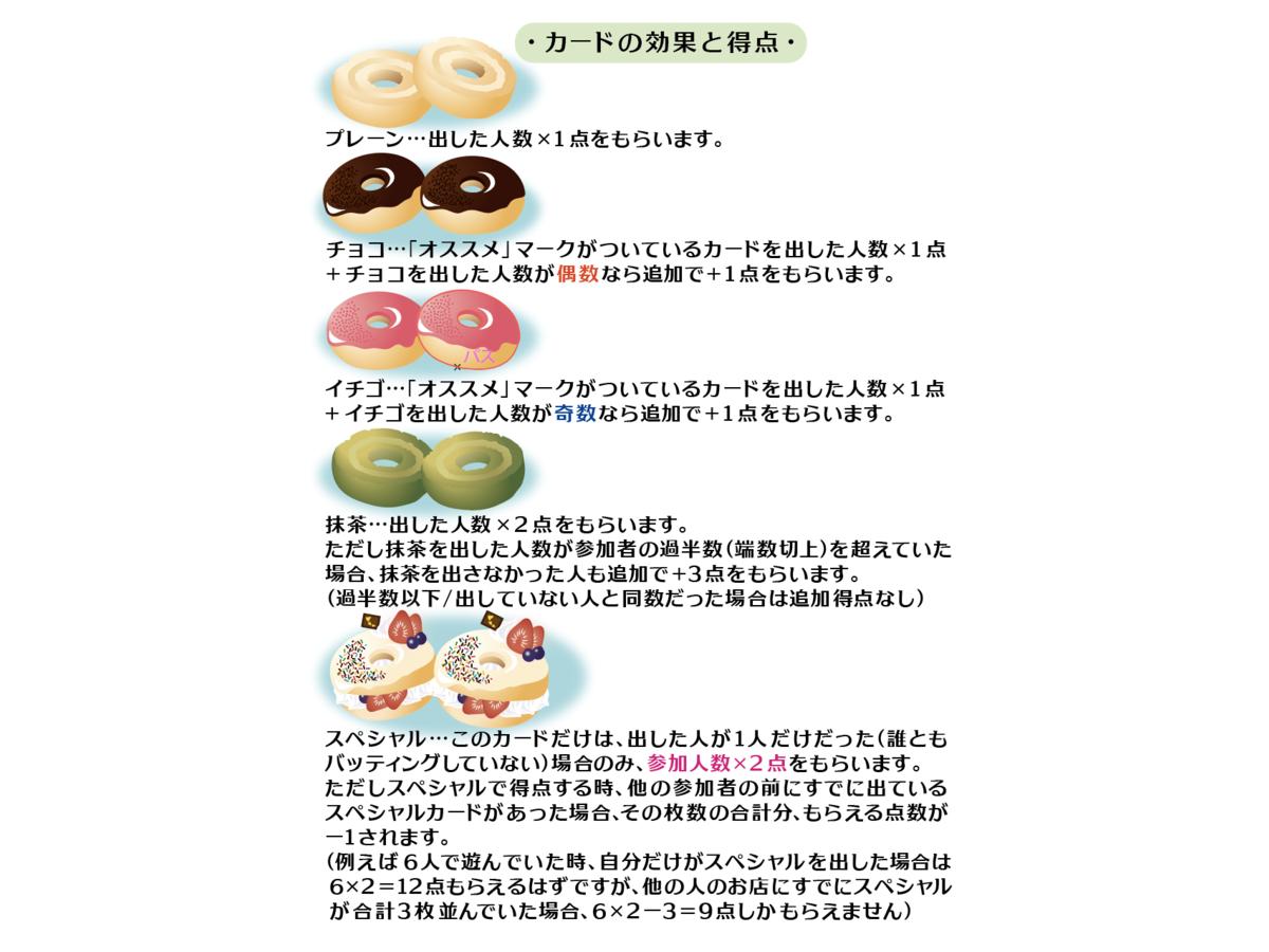 バッティンドーナッツ(Vat in Doughnut)の画像 #51667 久遠@久遠堂さん