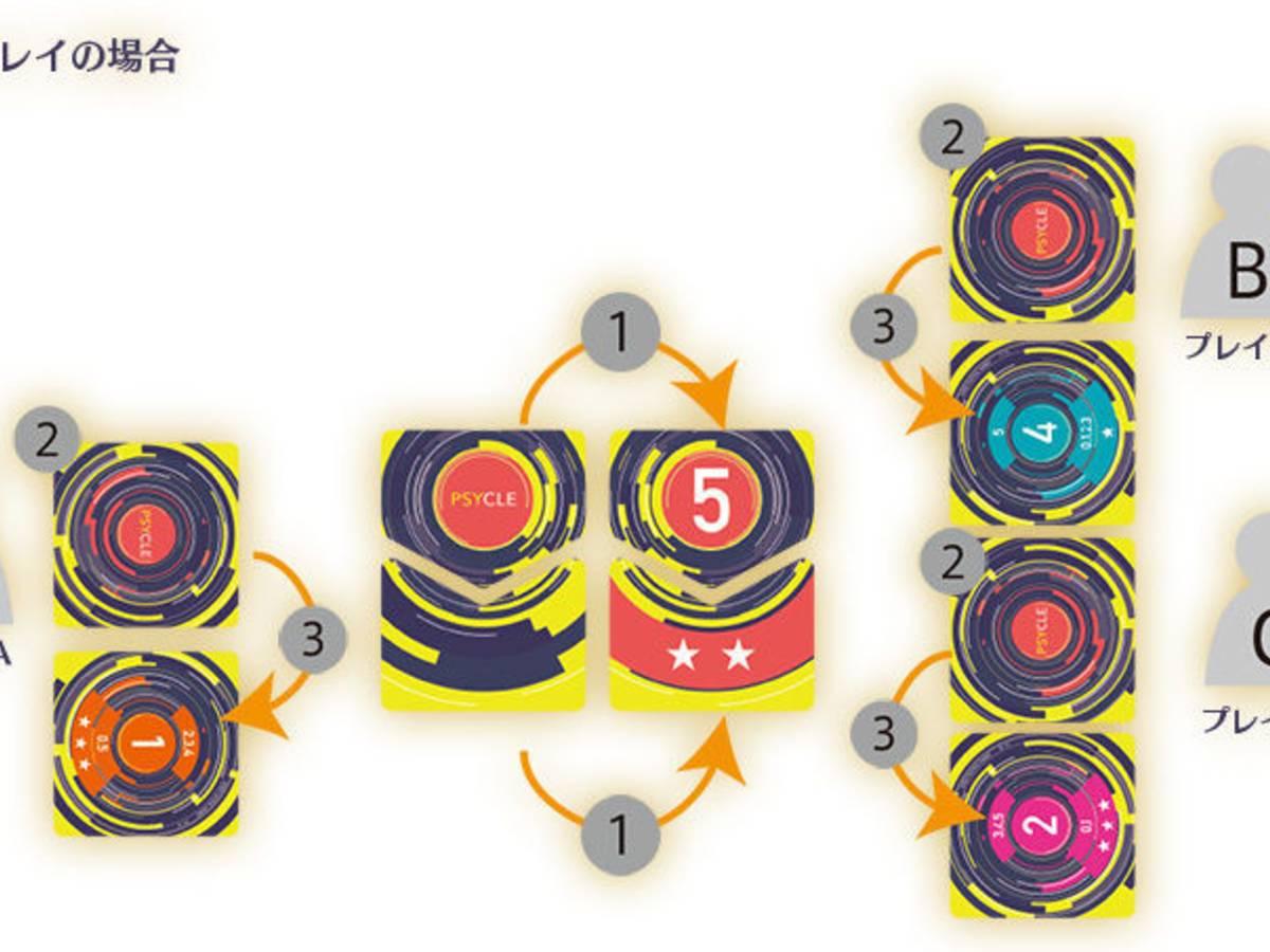 サイクル(Psycle)の画像 #62537 TacticalGamesJPさん