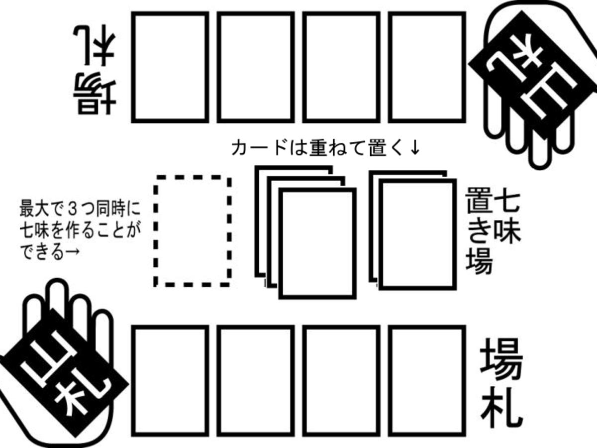 七味ならべ(Shichimi Narabe)の画像 #48087 SoMayさん
