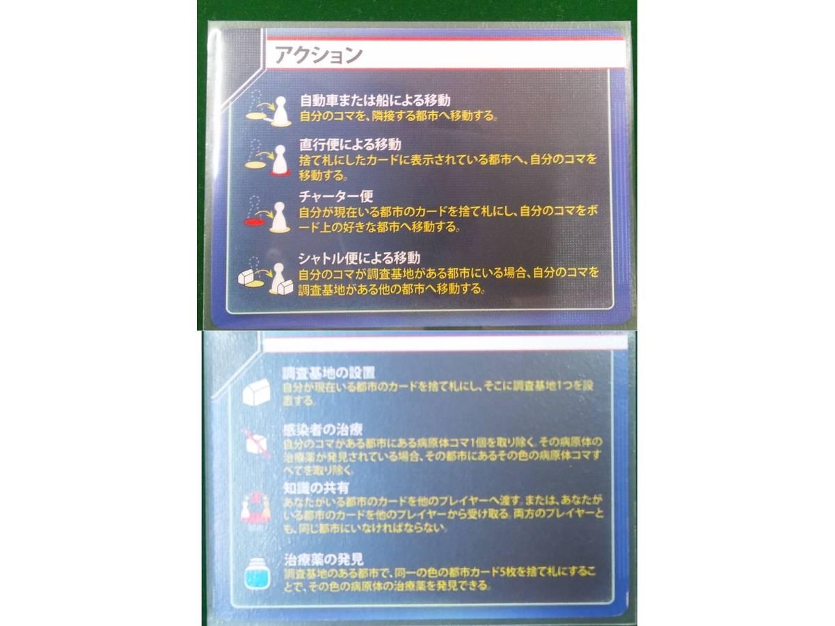 パンデミック:新たなる試練(Pandemic: A New Challenge)の画像 #42825 Itsukiさん